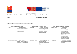 Praha a EU: Investujeme do vaší budoucnosti