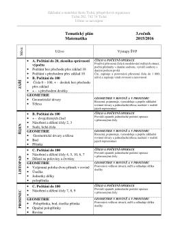 Tematický plán 3.ročník Matematika 2015/2016