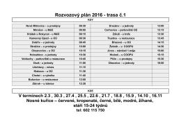 Rozvozový plán - trasa č.1 - drubez