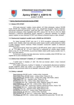 Zprávy STSST č. 4/2015-16