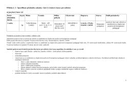 Příloha č. 2 - Specifikace předmětu zakázky