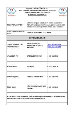 iletişim bilgileri - Antalya Gençlik ve Spor İl Müdürlüğü