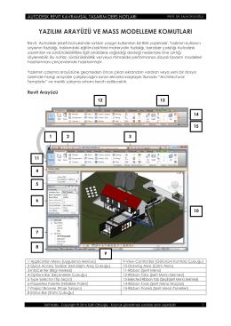 01. Yazılım Arayüzü ve Kavramsal Modelleme