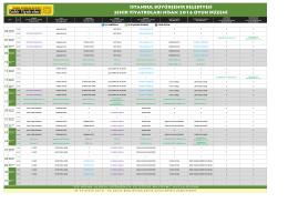 2015-2016 Sezonu Nisan Ayı Oyun Düzeni