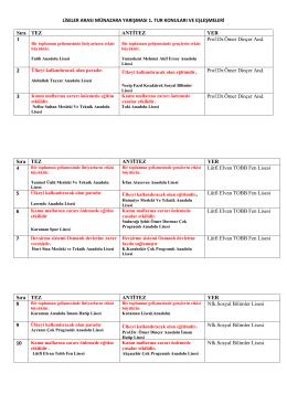 Liseler arası münazara yarışması 1. Tur konuları ve eşleşmeleri