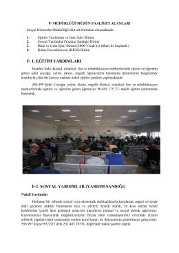 Faaliyet Alanları - İstanbul Büyükşehir Belediyesi