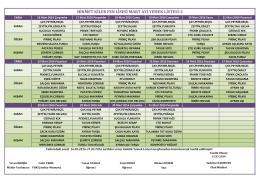 Mart Ayı Yemek Listesi-2 - Hikmet Kiler Fen Lisesi