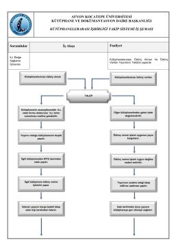 Kütüphaneler Arası İşbirliği Takip Sistemi İş Akış Şeması