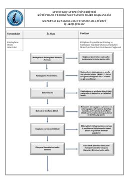 Materyal Kataloglama ve Sınıflama Süreci - Kütüphane