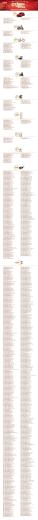 списак добитника