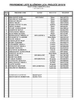 privremene liste službenih lica- proleće 2015/16