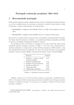 Opis recenzentskog postupka i evaluacije