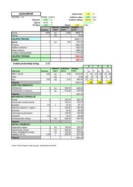 Kalkulacija proizvodnje suncokreta