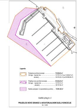 Prijedlog nove granice u akvatorijalnom dijelu koncesije