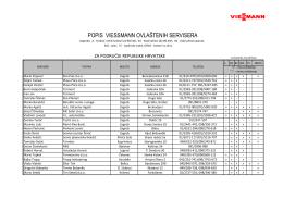 Popis ovlaštenih servisera (PDF 189 KB)