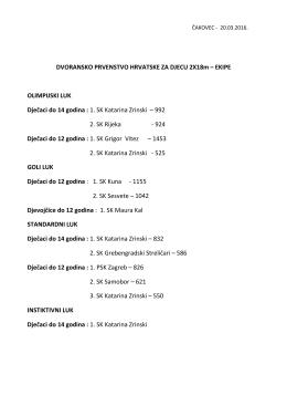 1. SK Katarina Zrinski – 992 2.
