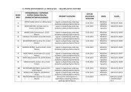 c) popis sponzorstva i donacija - sklopljeni ugovori