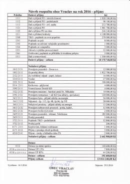 Návrh rozpočtu obce na rok 2016