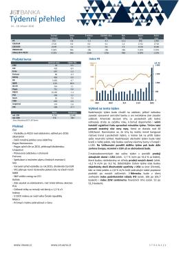 11. týden 2016  - ATLANTIK finanční trhy, a.s.