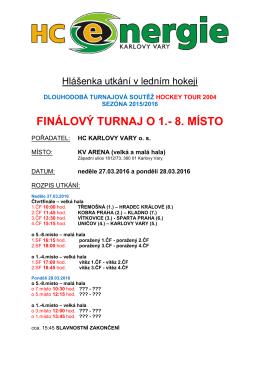 finálový turnaj o 1.- 8. místo