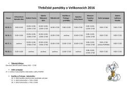 Třebíčské památky o Velikonocích 2016