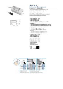 Karta produktowa