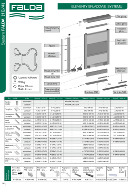 System F ALDA (10/4) - Systemy przesuwne GTV