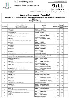 Konkurs nr 9 - VoltaHorse.pl