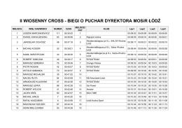 II WIOSENNY CROSS - BIEGI O PUCHAR DYREKTORA