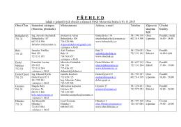 Seznam clenu_1_11_2015