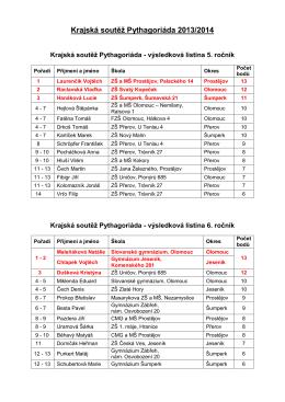 Krajská soutěž Pythagoriáda 2013/2014