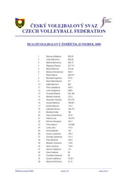ČESKÝ VOLEJBALOVÝ SVAZ CZECH VOLLEYBALL FEDERATION