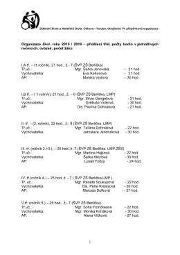 1 Organizace škol. roku 2015 / 2016 – přidělení tříd, počty hodin v