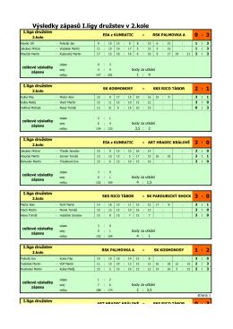 Výsledky zápasů I.ligy družstev v 2.kole