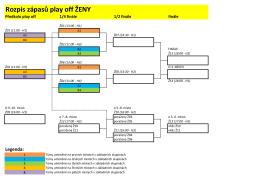 Rozpis zápasů 2015 - varianta 4 týmy