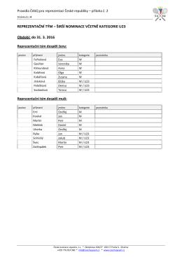 Nominace reprezentačních týmů