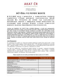 DŮVĚRA VE FONDY ROSTE - Asociace pro kapitálový trh