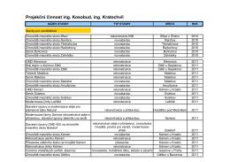 Seznam projekční činnosti 2009-2015