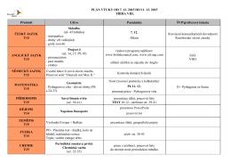 PLÁN VÝUKY OD 7. 12. 2015 DO 11. 12. 2015 TŘÍDA VIII. Předmět