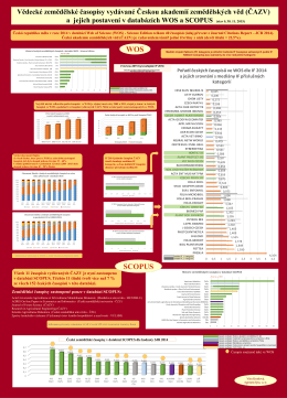 Postavení časopisů ČAZV v databázích WoS a SCOPUS