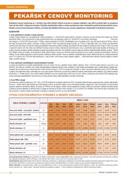 Cenový monitoring 1Q 2015