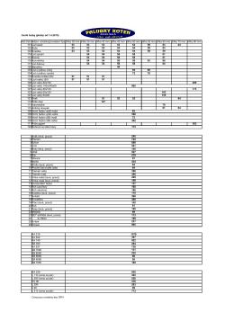 Ceník řezby (platný od 1.4.2015) Kat.číslo Název výrobku(provedení