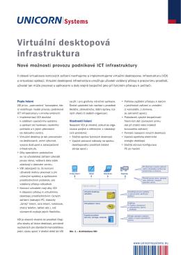 Virtuální desktopová infrastruktura