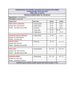 harmonogram -dílčí zkoušky společné části konané ústní formou a