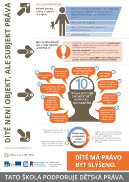 Infografika do škol