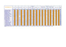 2015 - kompletní pořadí, dosažené výkony, popis disciplín naleznete