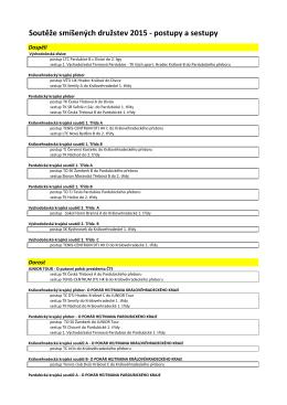 Soutěže smíšených družstev 2015 – postupy a sestupy