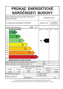 Průkaz energetické náročnosti budovy BD2