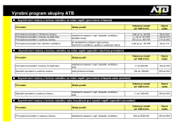 Výrobní program skupiny ATB