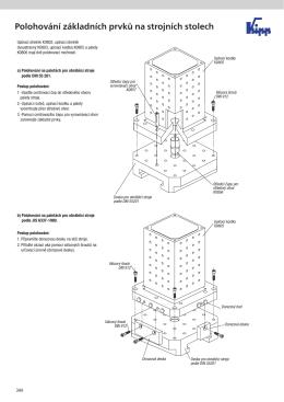 Polohování základních prvků na strojních stolech
